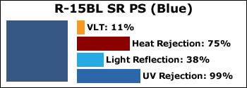 R-15BL-SR-PS