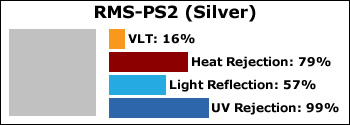 RMS-PS2