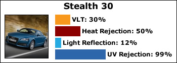 Stealth-30