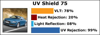 UV-Shield-75