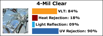 axis-4-mil-clear-huper