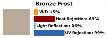 axis-bronze-frost