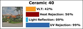 ceramic-40