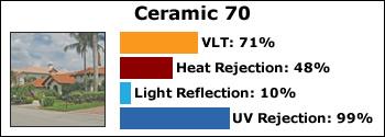 ceramic-70