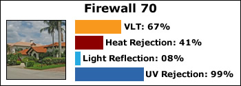 firewall-70