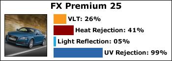 fx-premium-25