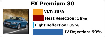 fx-premium-30