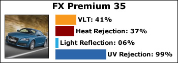 fx-premium-35