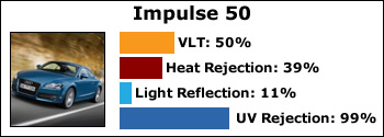 impulse-50