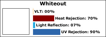 johnson-whiteout