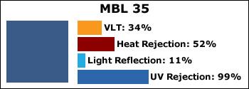 mbl-35