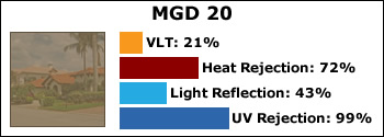 mgd-20