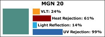 mgn-20