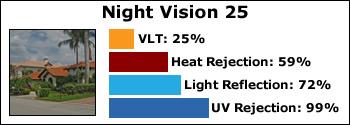night-vision-25