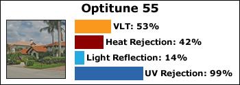optitune-55