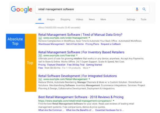 métriques de position google
