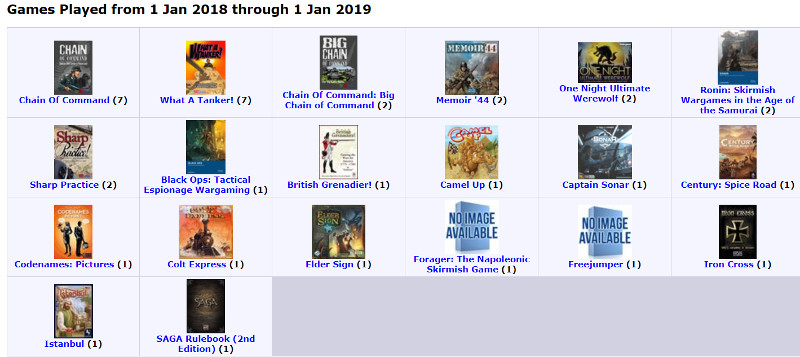 games played 2018