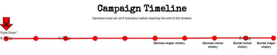 No progress yet, with the Germans still on their start line...