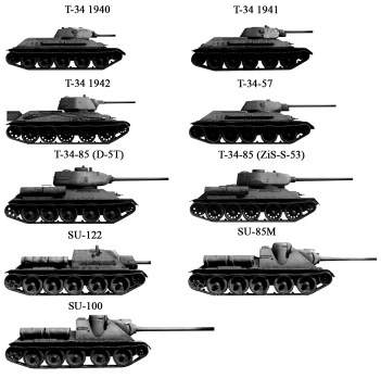 The T-34 family, with gun tanks, assault guns and tank destroyers all sharing the same chassis