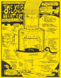 Homemade Waste Oil Furnace Plans Quotes | Car Interior Design