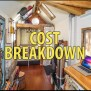Tiny House Cost Breakdown A Realistic Look And Budget