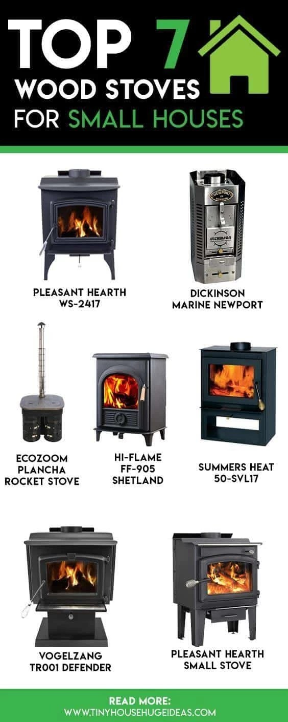 hight resolution of small wood stoves
