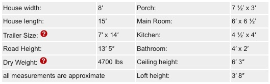 Epu Tiny House Details and Dimensions