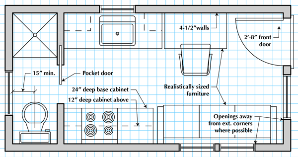 How to draw a tiny house floor plan for Small house plan drawing