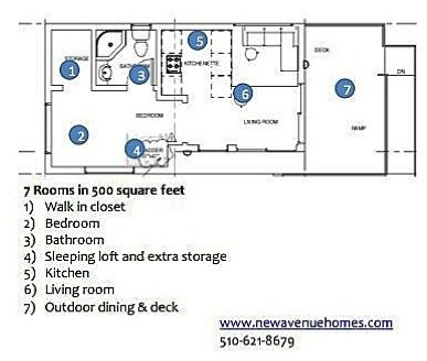 Floor Plan for Small House by New Avenue Homes