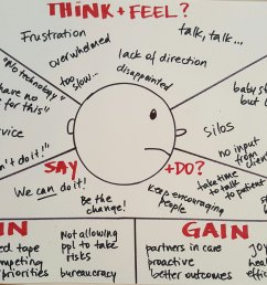 manifesto empathy driven marketing [ 1936 x 1266 Pixel ]