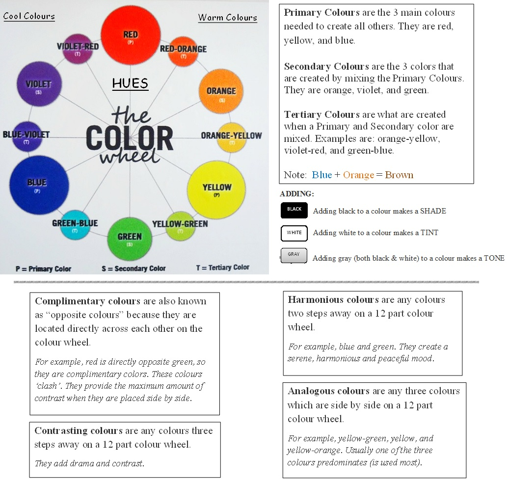 Colour Theory For Kids