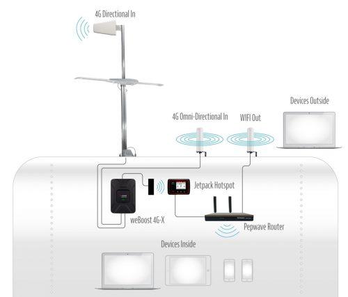 small resolution of internet setup illustration