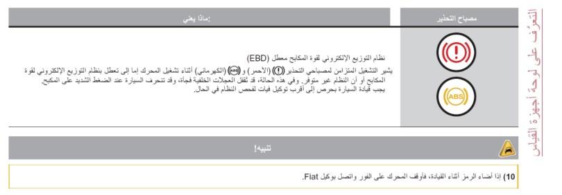 دليل رموز الاعطال والتحذيرات فى لوحة تابلوه فيات تيبو - موقع تيبو فانز