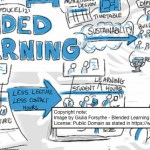 Are you ready to be an online learner?