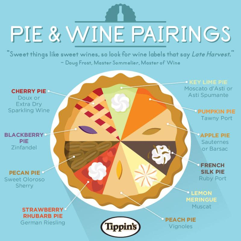 Tippin's Pie & Wine Pairings by Doug Frost