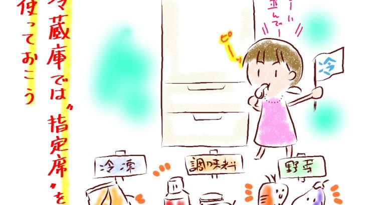 冷蔵庫をスッキリさせる!収納をおしゃれで便利にするアイディア