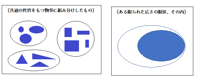 範疇と範囲の違い