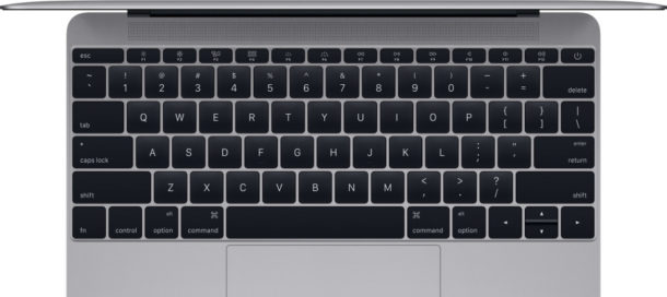 What do the F1 and F keys do on Mac keyboards?