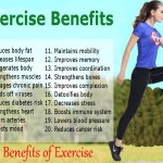 Benefits Of Exercise For Healthy Body And Healthy Mind