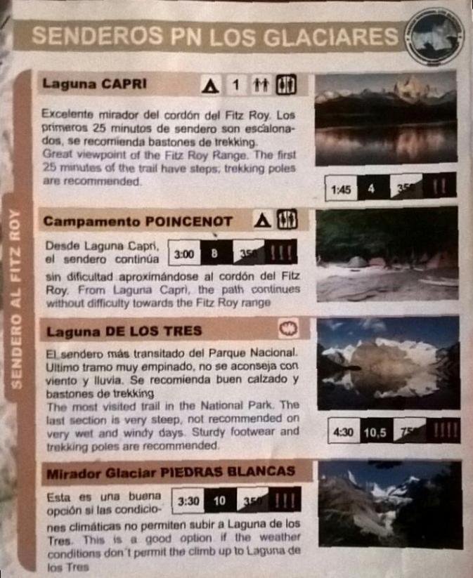 Mappa dei migliori trekking di El Chalten e Fitz Roy