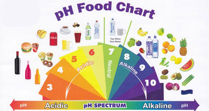 Prevent Heart Disease, Cancer And Obesity With These 15 Alkaline Foods