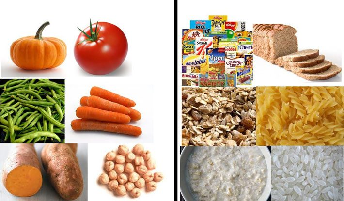 Carbohydrates: The Complete Guide