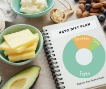 Keto Diet Plan For Beginner Step By Step Guide