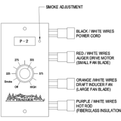 Define Point To Wiring Diagram Central Ac Thermostat Traeger Controller : 33 Images - Diagrams | Couponss.co