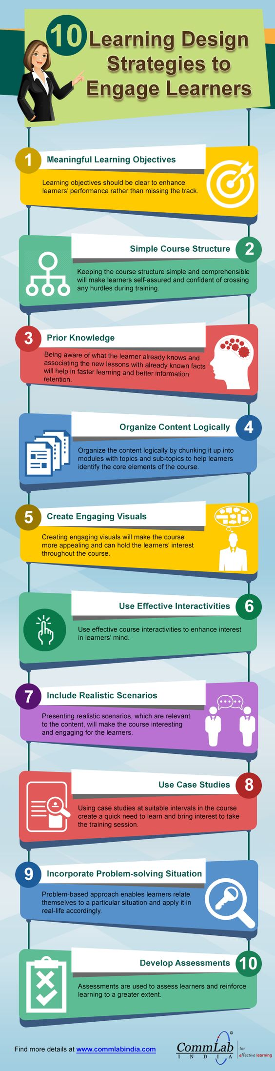 Infographic Learning Design to Engage Learners