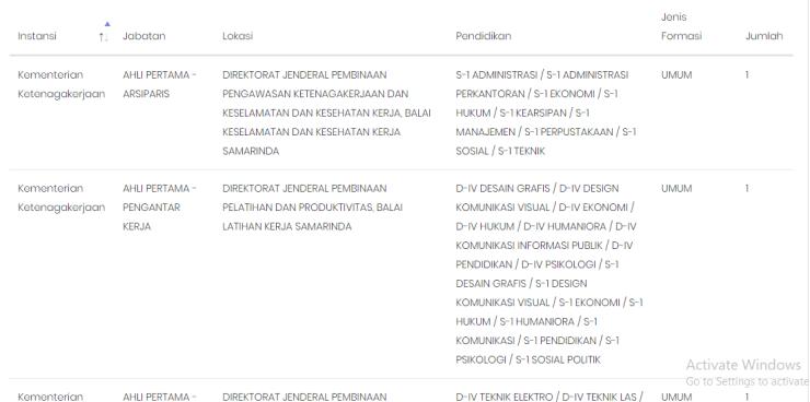 Pendaftaran Cpns 2020 Samarinda - Informasi CPNS/ASN ...