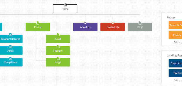 Picture 2 of How to create a sitemap for websites