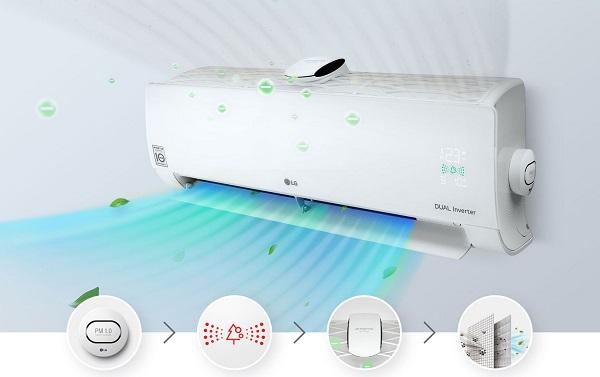 Hình 7 của Tìm hiểu công nghệ lọc khí trên máy lạnh hiện nay