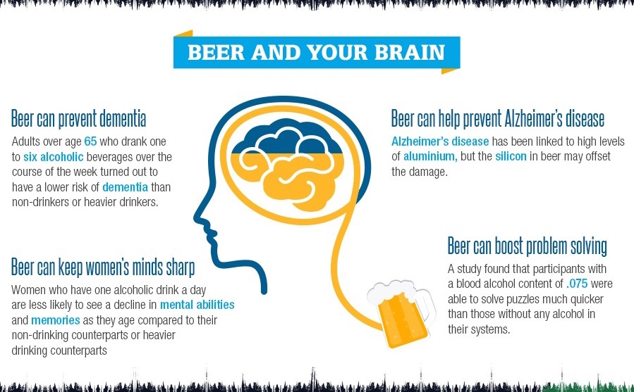 Health-Benefits-of-Beer-Infographic 2.jpg