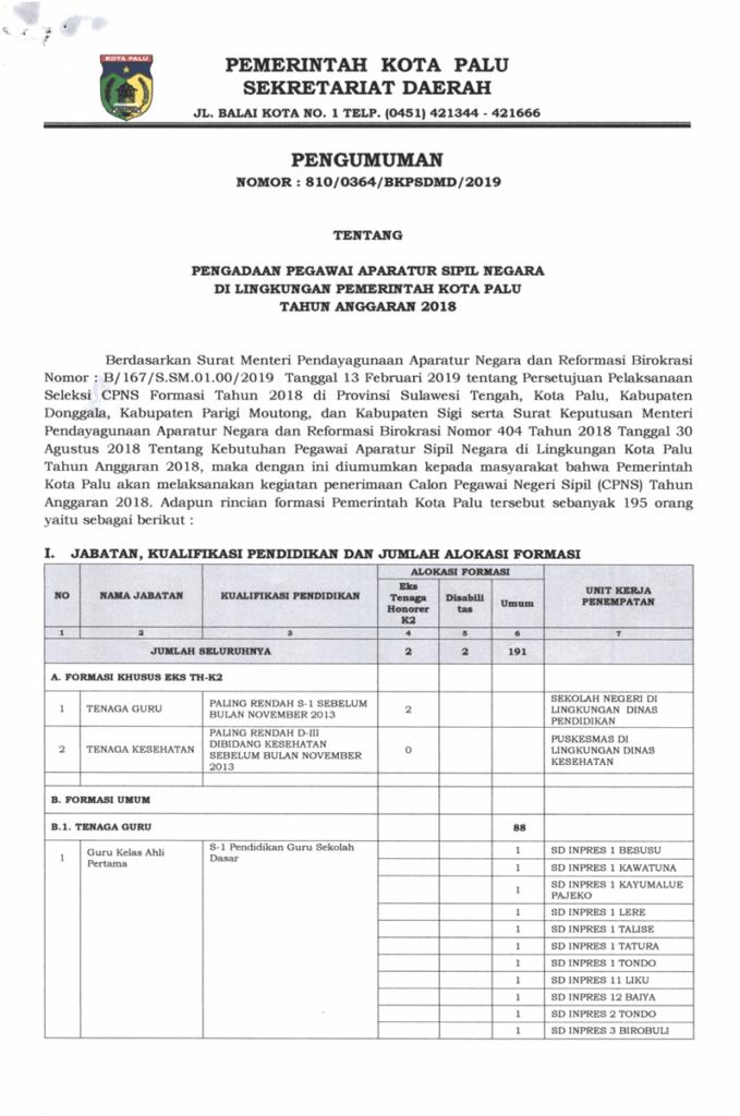 Formasi Cpns Sma 2019 : formasi, Syarat, Pendaftaran, Formasi, Lowongan, SULTENG, Sulawesi, Tengah, Tipssehatcantik.com